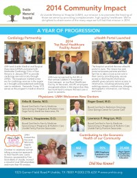 UMH Releases 2014 Community Highlights